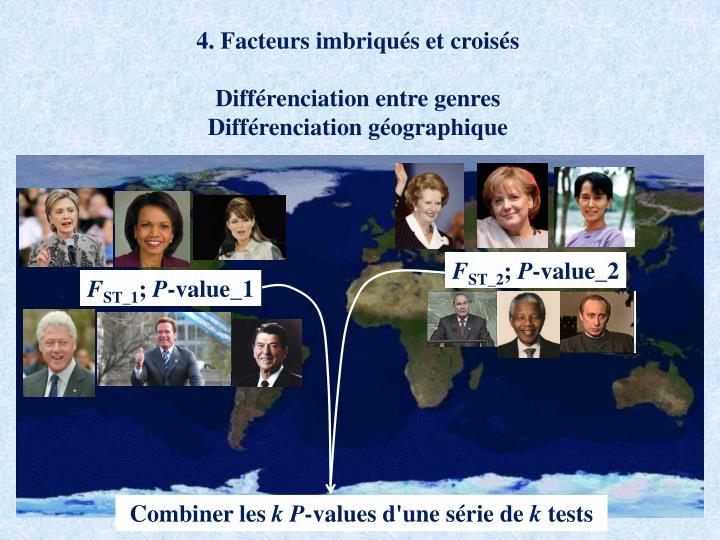 4. Facteurs imbriqués et croisés