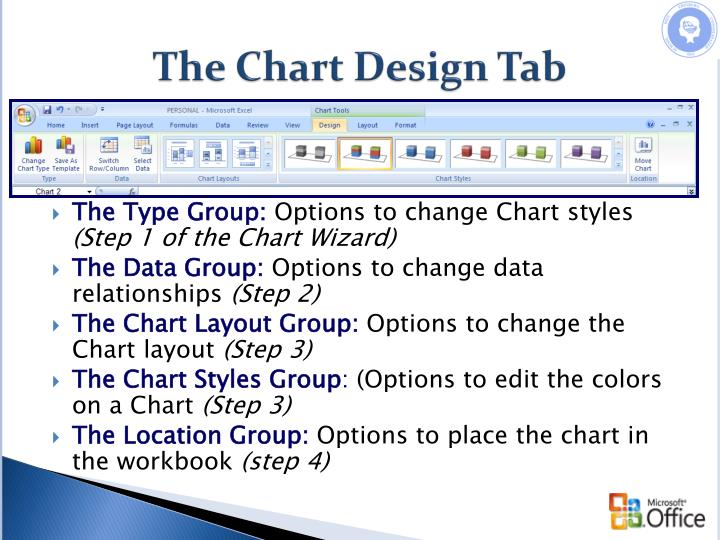The Chart Design Tab