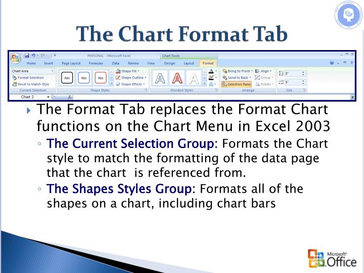 The Chart Format Tab