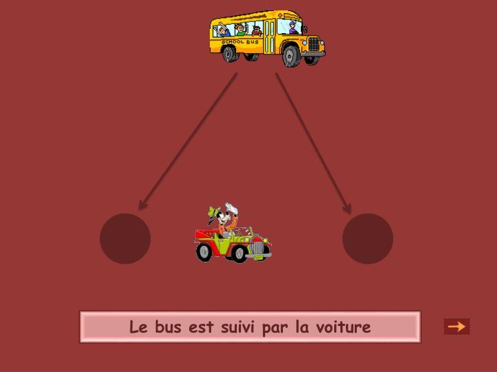 Le bus est suivi par la voiture
