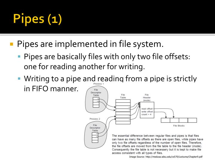Pipes (1)