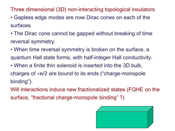 Three dimensional (3D) non-interacting topological insulators