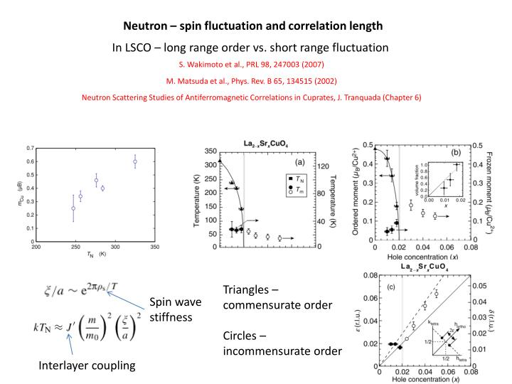 Neutron – spin fluctuation and correlation length