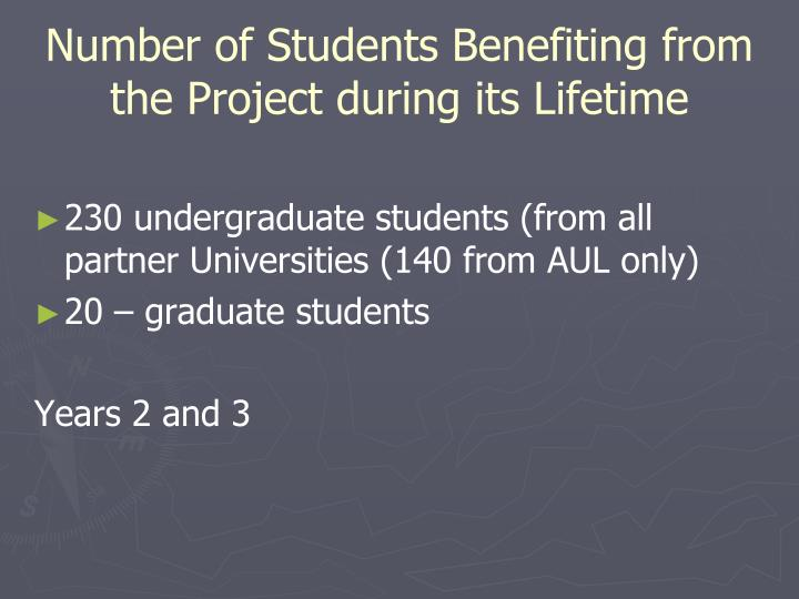 Number of Students Benefiting from the Project during its Lifetime