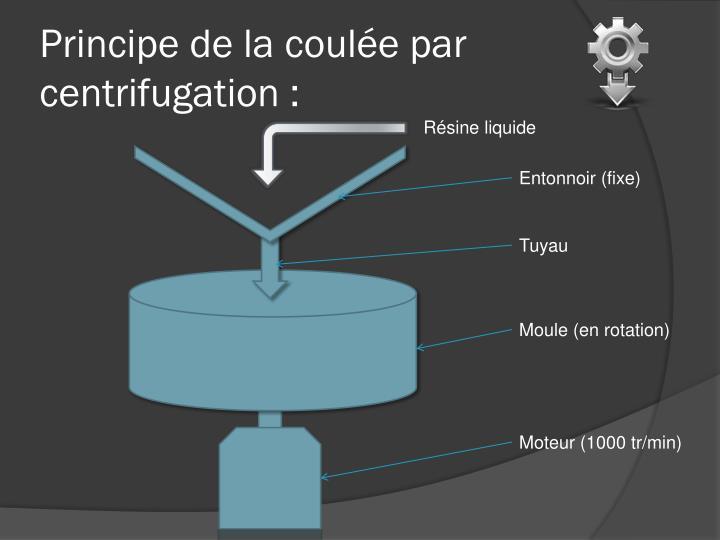 Principe de la coulée par centrifugation :