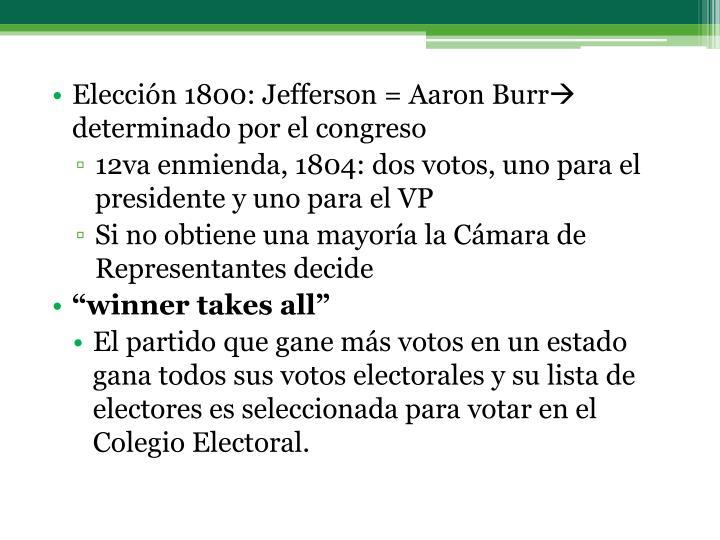 Elección 1800: Jefferson =