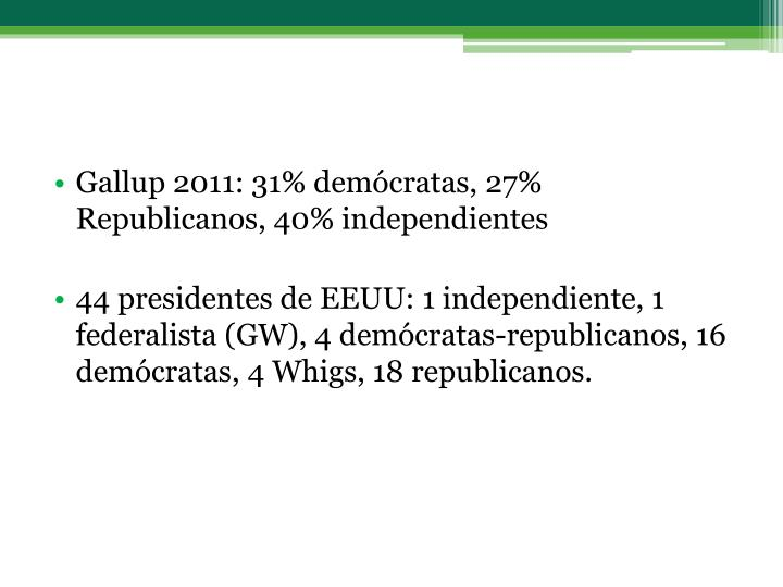 Gallup 2011: 31% demócratas, 27% Republicanos, 40% independientes