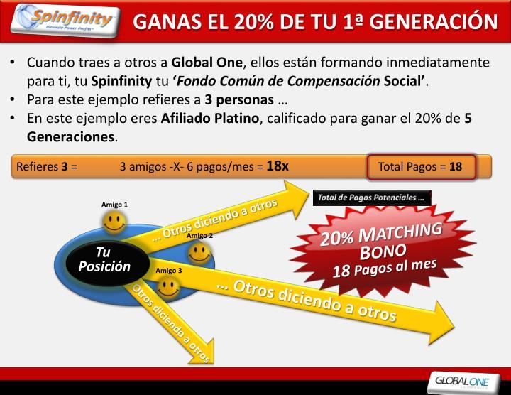 GANAS EL 20% DE TU 1ª GENERACIÓN