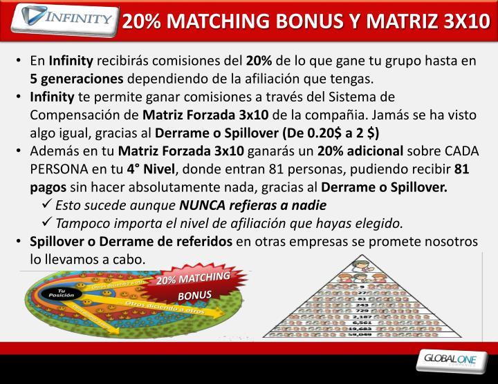 20% MATCHING BONUS Y MATRIZ 3X10