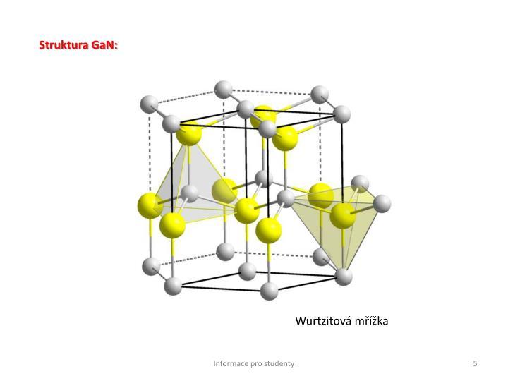 Struktura GaN: