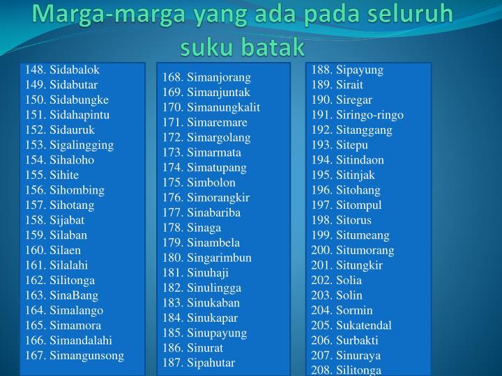 148. Sidabalok