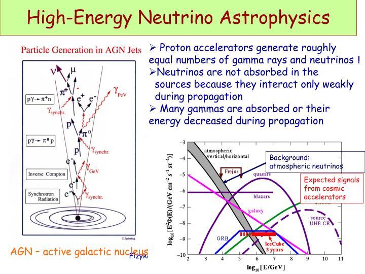 High-Energy Neutrino Astrophysics