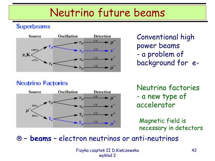 Neutrino future beams