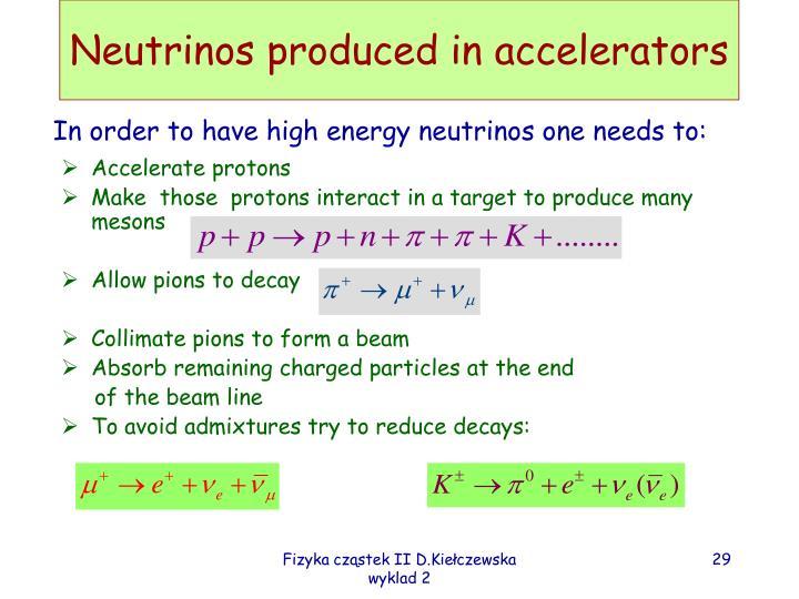 Neutrinos produced in accelerators