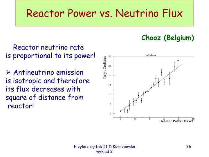 Reactor Power vs. Neutrino Flux