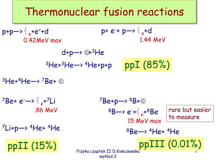 Thermonuclear fusion reactions
