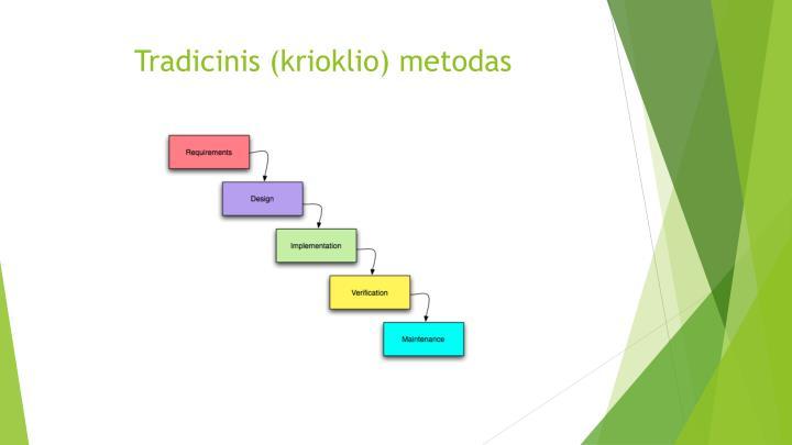 Tradicinis (krioklio) metodas