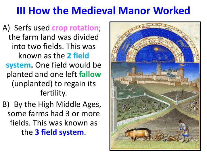 III How the Medieval Manor Worked