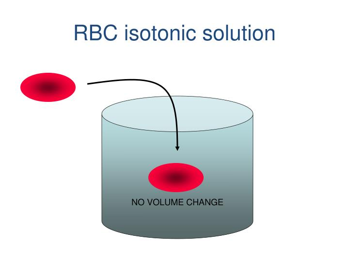 RBC isotonic solution