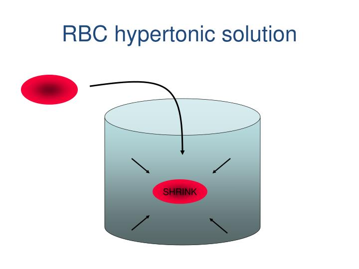 RBC hypertonic solution