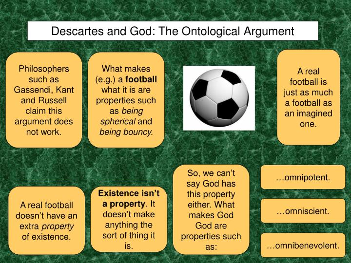 Descartes and God: The Ontological