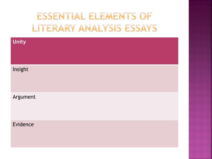 elements of a literary analysis essay