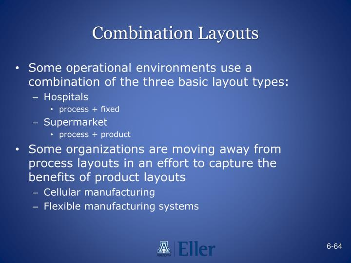 Combination Layouts