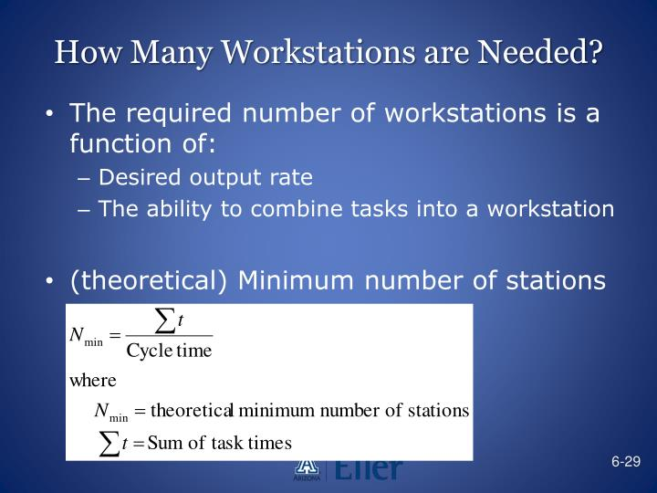 How Many Workstations are Needed?