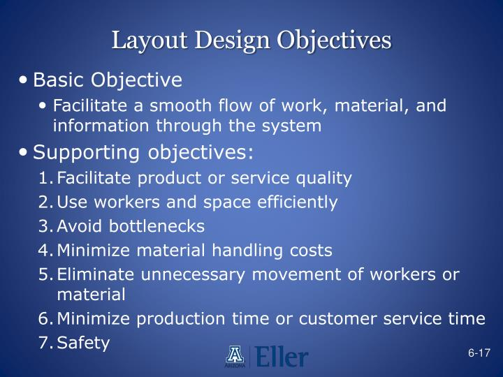 Layout Design Objectives