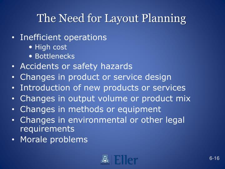 The Need for Layout Planning