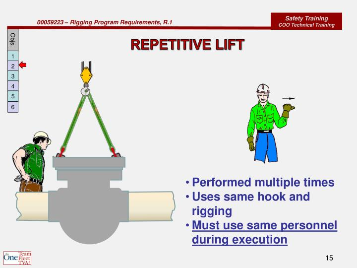 REPETITIVE LIFT