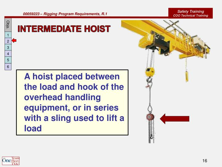 INTERMEDIATE HOIST