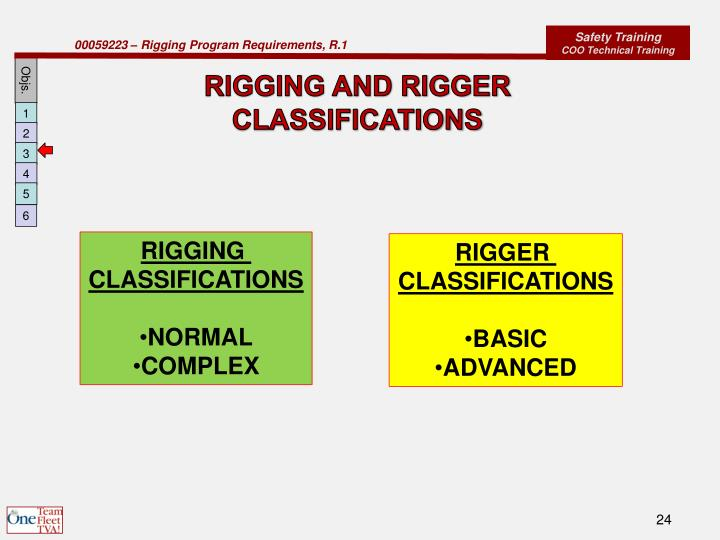 RIGGING AND RIGGER CLASSIFICATIONS
