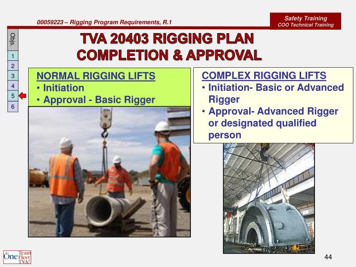 TVA 20403 RIGGING PLAN