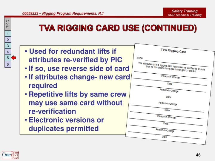 TVA RIGGING CARD USE