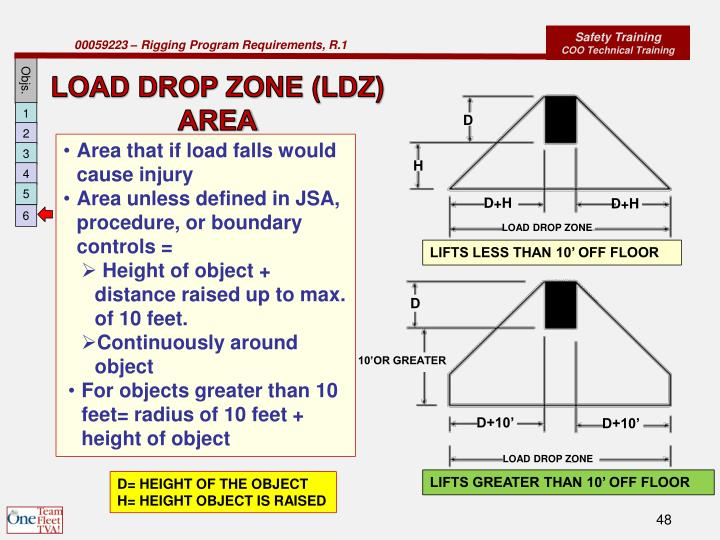 LOAD DROP ZONE (LDZ) AREA