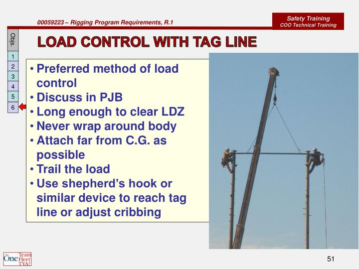 LOAD CONTROL WITH TAG LINE