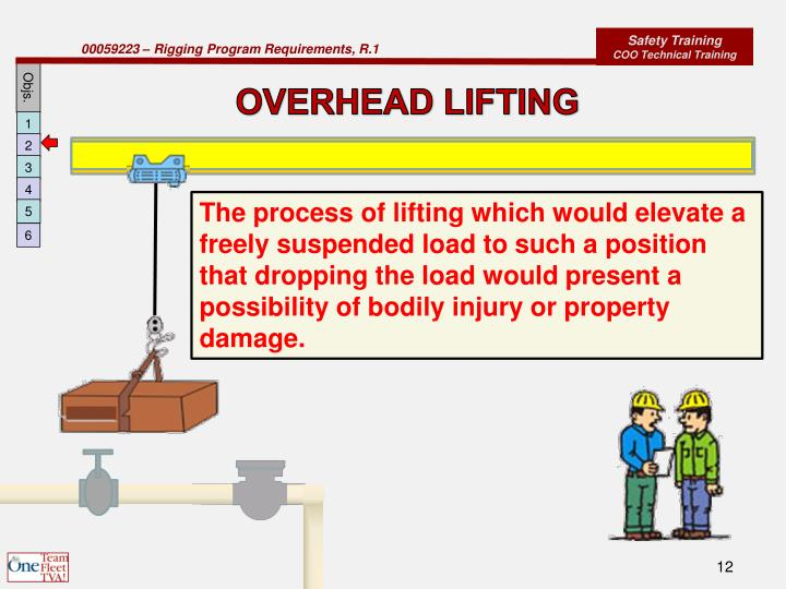 OVERHEAD LIFTING