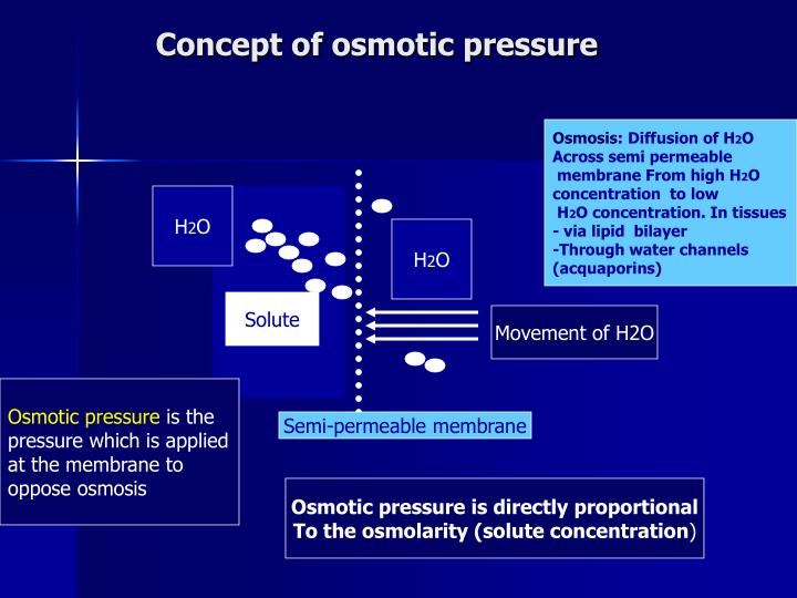 Concept of osmotic pressure