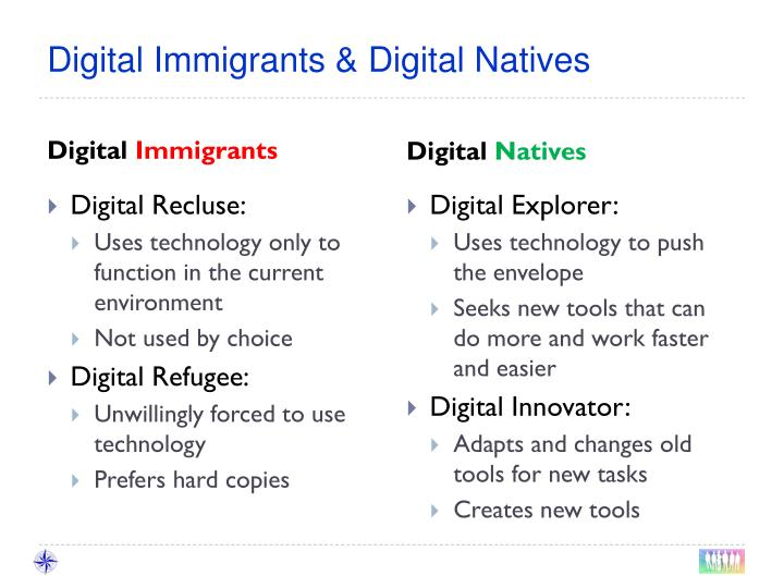 Digital Immigrants & Digital Natives