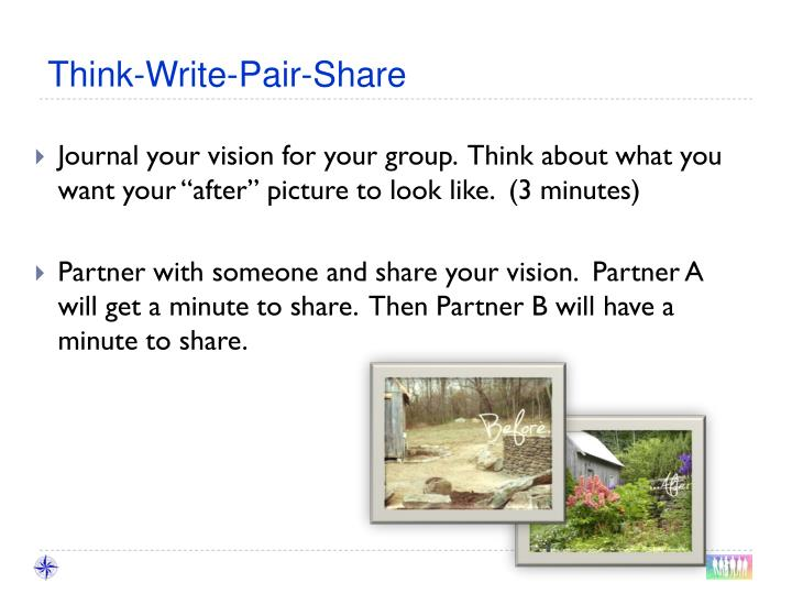 Think-Write-Pair-Share