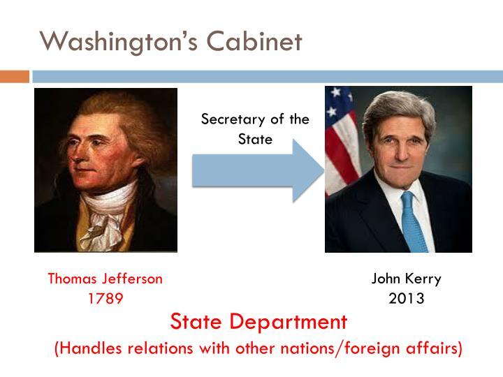 Washington's Cabinet