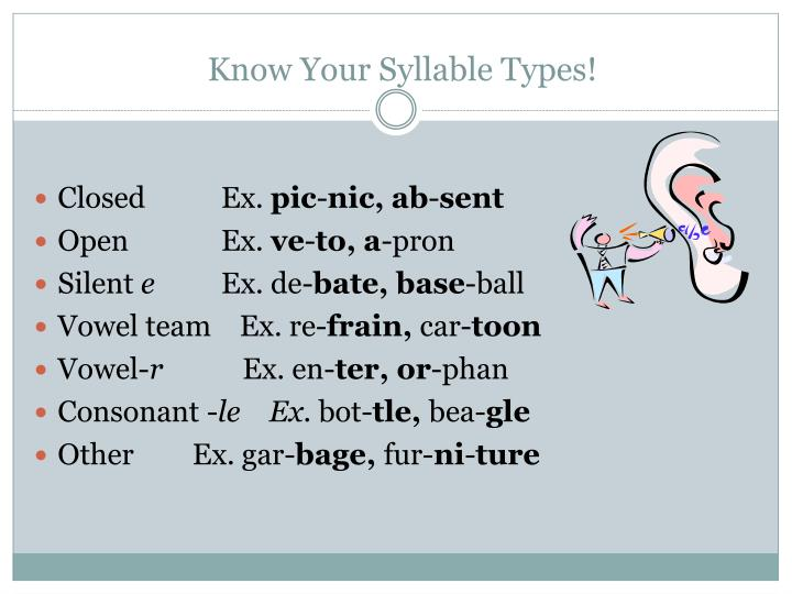 Know Your Syllable