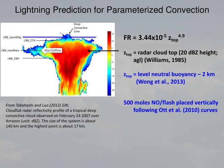 Lightning Prediction for Parameterized Convection