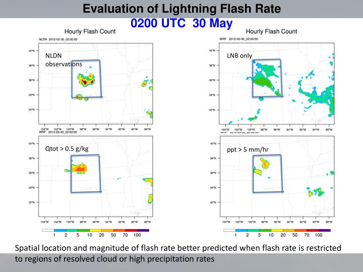 Evaluation of Lightning Flash Rate