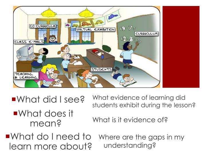 What evidence of learning did students exhibit during the lesson?