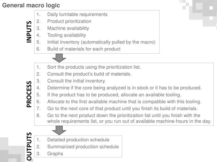 General macro logic