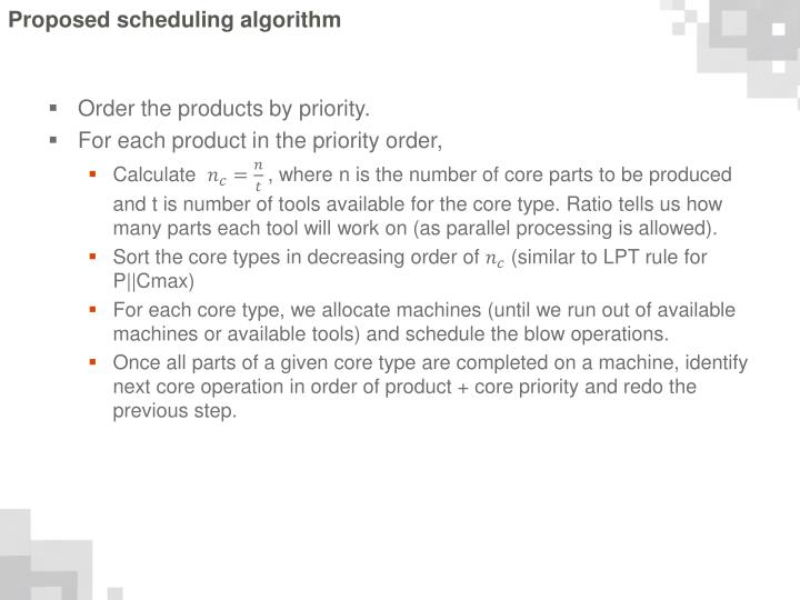 Proposed scheduling algorithm