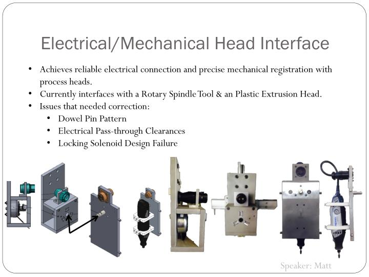Electrical/Mechanical Head Interface