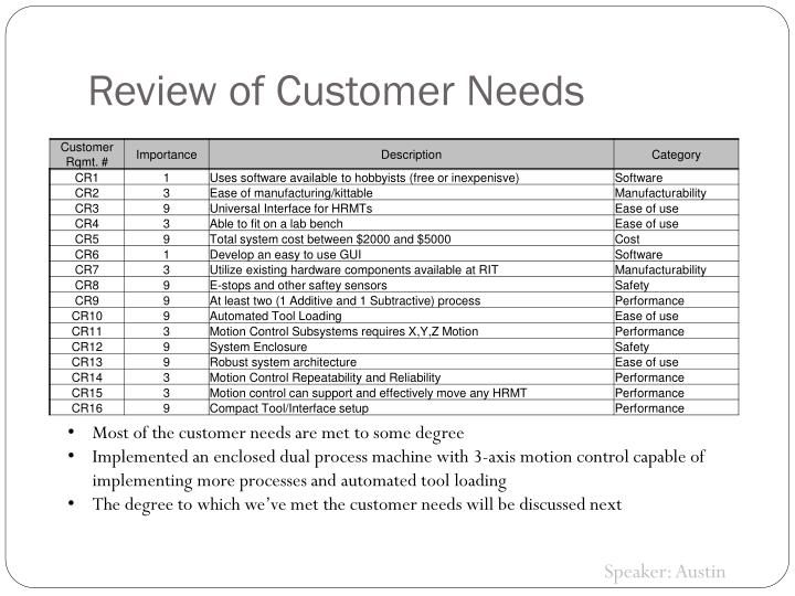 Review of Customer Needs